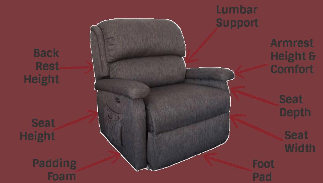 Amazing Landing Page Posture Care Chair Company Spiritservingveterans Wood Chair Design Ideas Spiritservingveteransorg